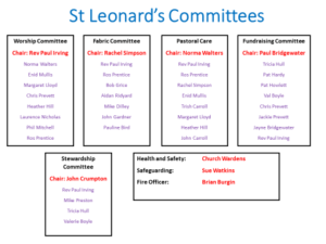 committees-2016